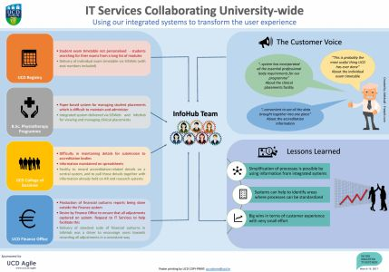 21. IT Services Collaborating University Wide