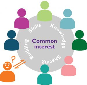 Am I already in a CoP?