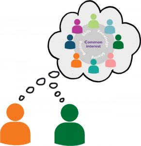 Who can I talk to? The similarly interested...