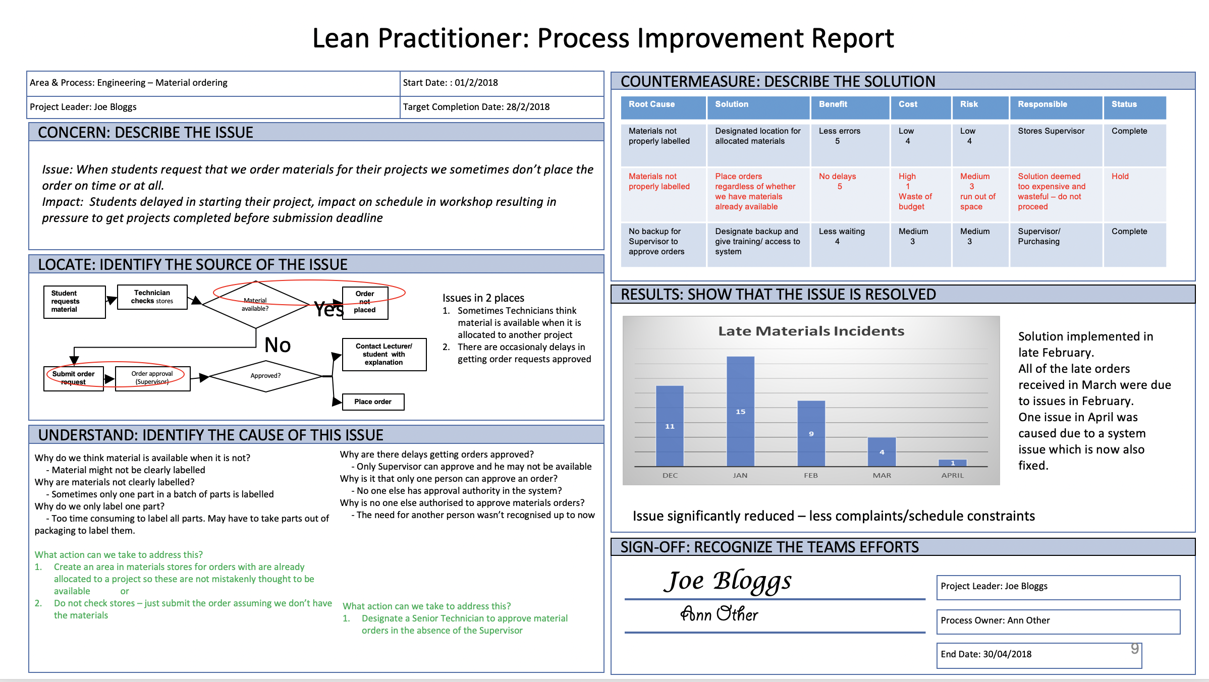 How to put your Lean training to use using an A25 template - Work In A3 Report Template