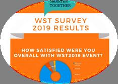 WST 2019 survey analysis